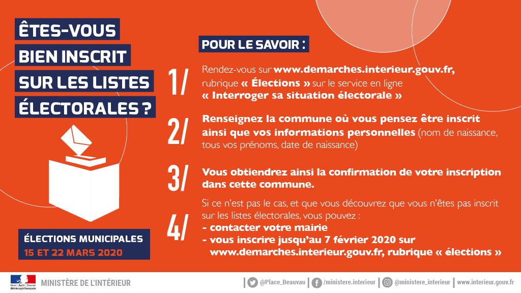 Infographie_Inscription_listes_electorales_2020_Etes_vous_bien
